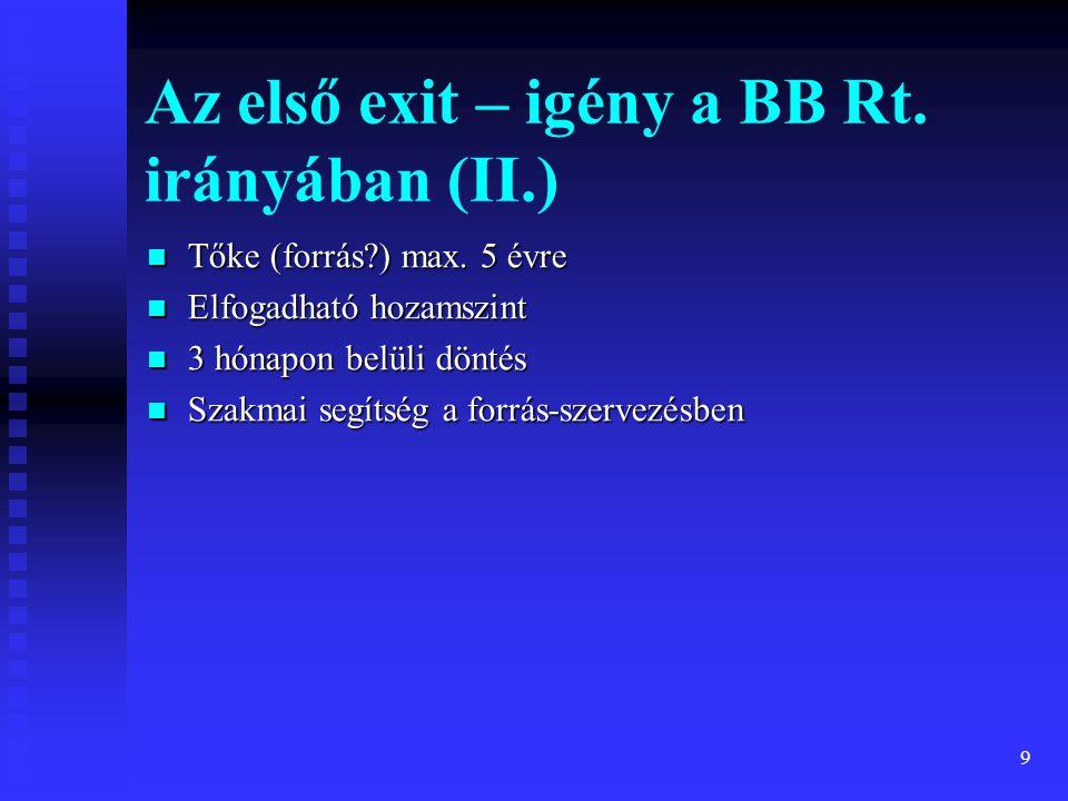 9 Az első exit – igény a BB Rt. irányában (II.) Tőke (forrás?) max. 5 évre Tőke (forrás?) max. 5 évre Elfogadható hozamszint Elfogadható hozamszint 3