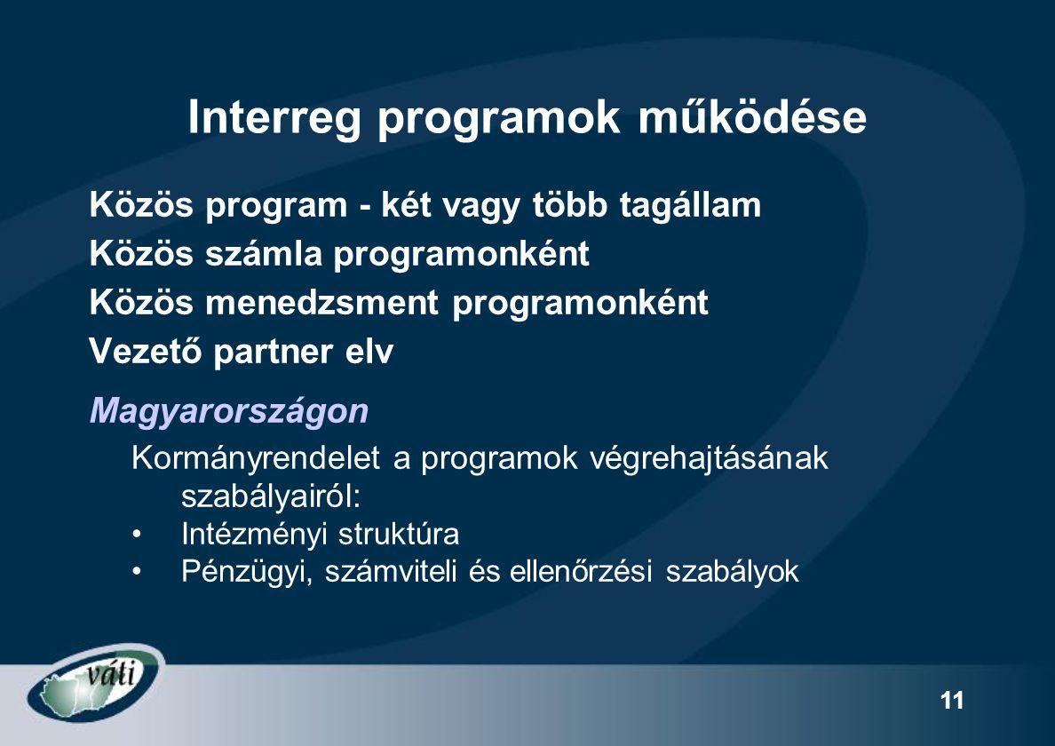 11 Interreg programok működése Közös program - két vagy több tagállam Közös számla programonként Közös menedzsment programonként Vezető partner elv Ma