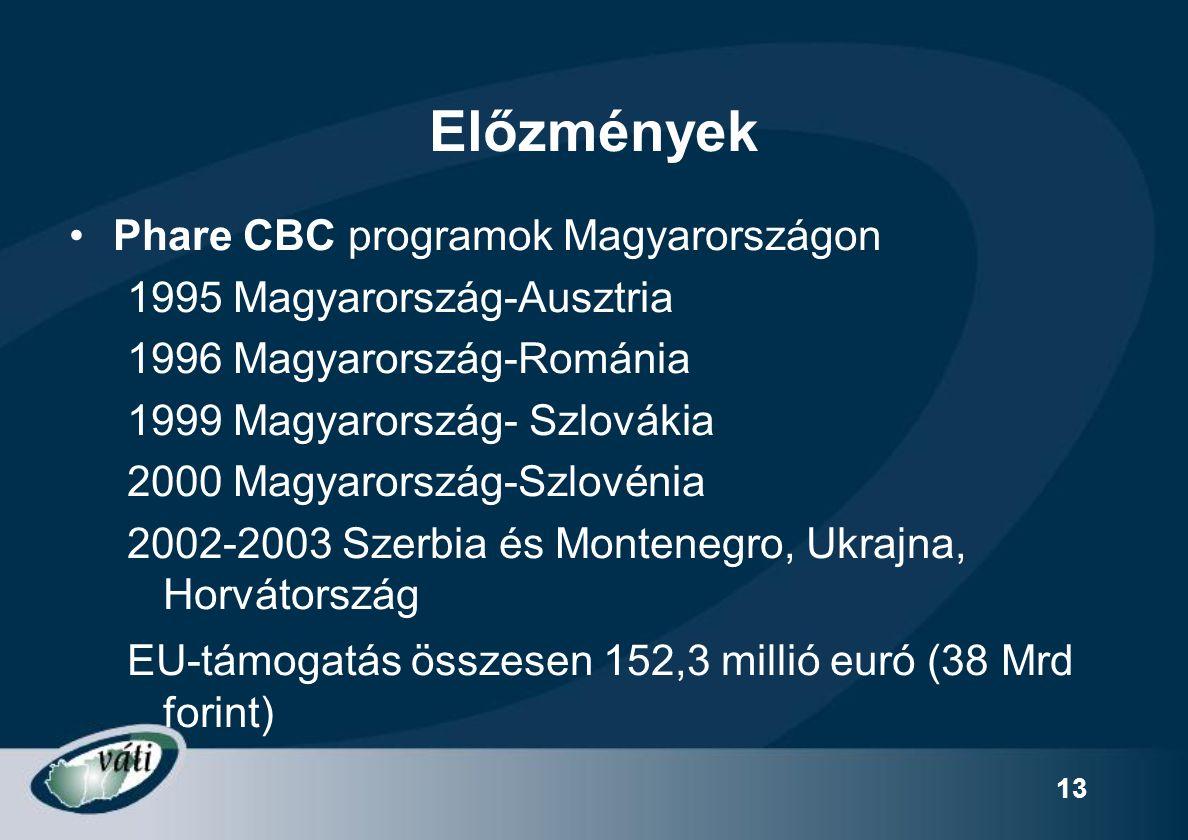 13 Előzmények Phare CBC programok Magyarországon 1995 Magyarország-Ausztria 1996 Magyarország-Románia 1999 Magyarország- Szlovákia 2000 Magyarország-S