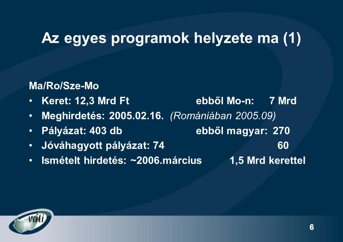 6 Az egyes programok helyzete ma (1) Ma/Ro/Sze-Mo Keret: 12,3 Mrd Ft ebből Mo-n: 7 Mrd Meghirdetés: 2005.02.16. (Romániában 2005.09) Pályázat: 403 db
