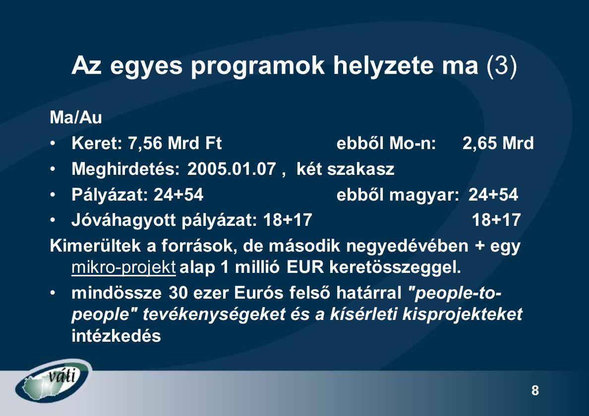 8 Az egyes programok helyzete ma (3) Ma/Au Keret: 7,56 Mrd Ft ebből Mo-n: 2,65 Mrd Meghirdetés: 2005.01.07, két szakasz Pályázat: 24+54 ebből magyar:
