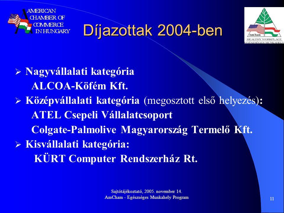 Sajtótájékoztató, 2005. november 14. AmCham - Egészséges Munkahely Program 11 Díjazottak 2004-ben  Nagyvállalati kategória ALCOA-Köfém Kft.  Középvá