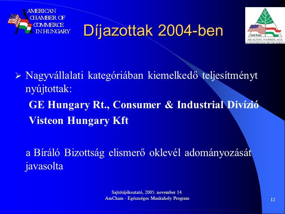 Sajtótájékoztató, 2005. november 14. AmCham - Egészséges Munkahely Program 12 Díjazottak 2004-ben  Nagyvállalati kategóriában kiemelkedő teljesítmény