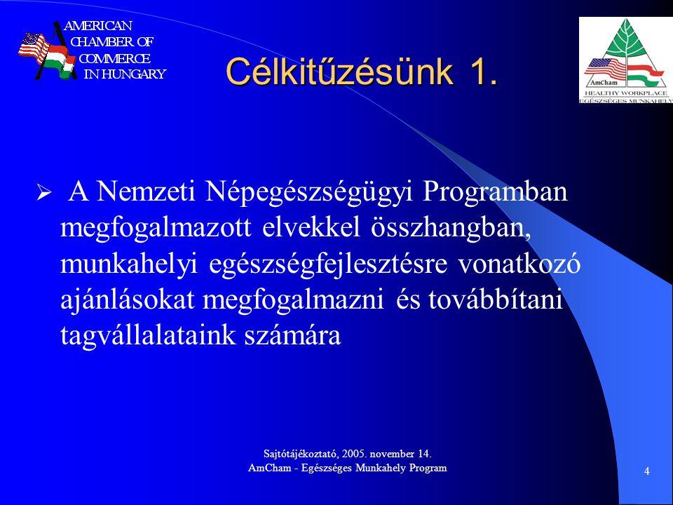 Sajtótájékoztató, 2005. november 14. AmCham - Egészséges Munkahely Program 4 Célkitűzésünk 1.  A Nemzeti Népegészségügyi Programban megfogalmazott el