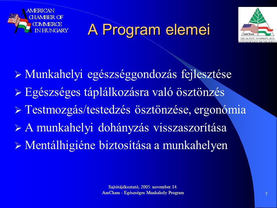 Sajtótájékoztató, 2005. november 14. AmCham - Egészséges Munkahely Program 7 A Program elemei  Munkahelyi egészséggondozás fejlesztése  Egészséges t