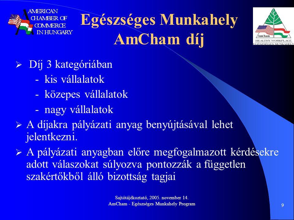 Sajtótájékoztató, 2005. november 14. AmCham - Egészséges Munkahely Program 9  Díj 3 kategóriában - kis vállalatok - közepes vállalatok - nagy vállala