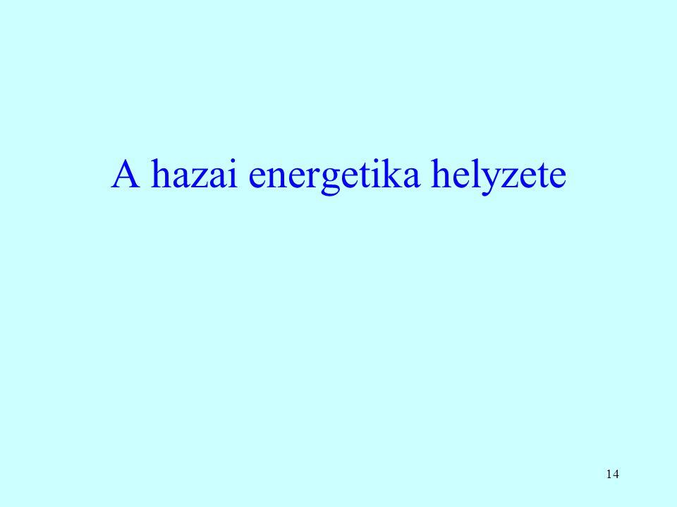14 A hazai energetika helyzete