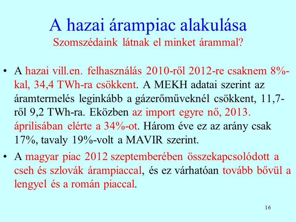 16 A hazai árampiac alakulása Szomszédaink látnak el minket árammal? A hazai vill.en. felhasználás 2010-ről 2012-re csaknem 8%- kal, 34,4 TWh-ra csökk