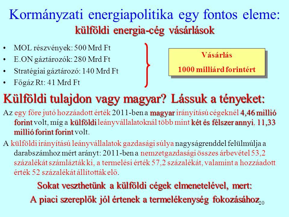 20 külföldi energia-cég vásárlások Kormányzati energiapolitika egy fontos eleme: külföldi energia-cég vásárlások MOL részvények: 500 Mrd Ft E.ON gáztá