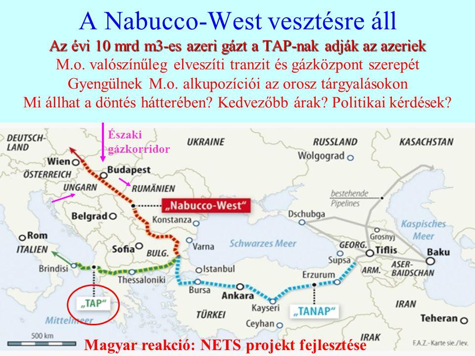 21 Az évi 10 mrd m3-es azeri gázt a TAP-nak adják az azeriek A Nabucco-West vesztésre áll Az évi 10 mrd m3-es azeri gázt a TAP-nak adják az azeriek M.