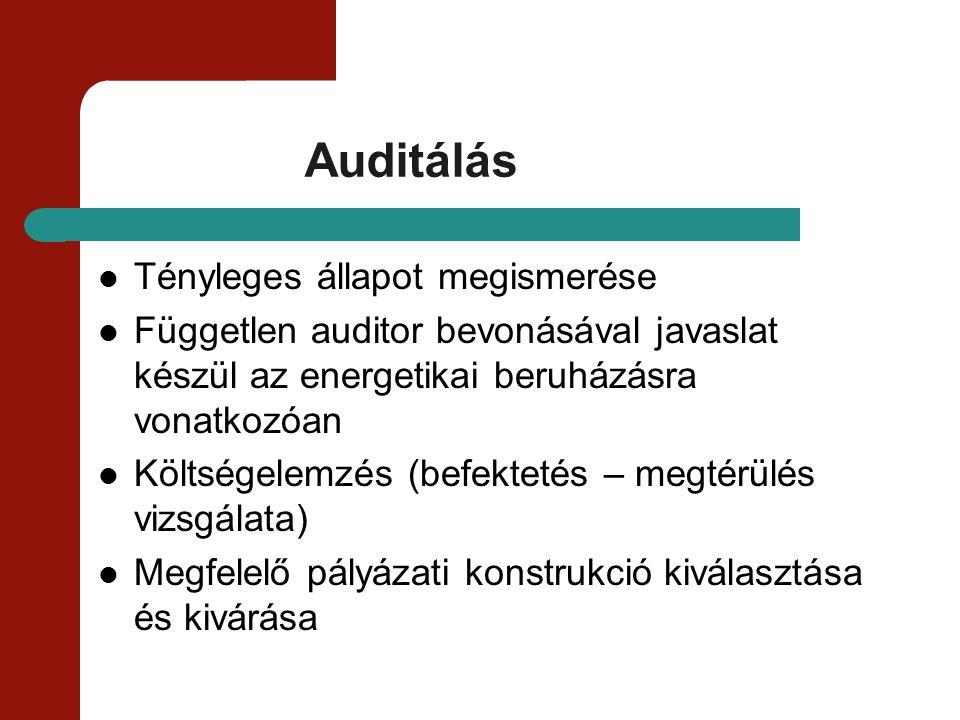 Auditálás Tényleges állapot megismerése Független auditor bevonásával javaslat készül az energetikai beruházásra vonatkozóan Költségelemzés (befekteté