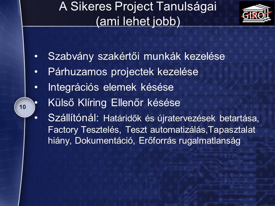 A Sikeres Project Tanulságai (ami lehet jobb) Szabvány szakértői munkák kezelése Párhuzamos projectek kezelése Integrációs elemek késése Külső Klíring
