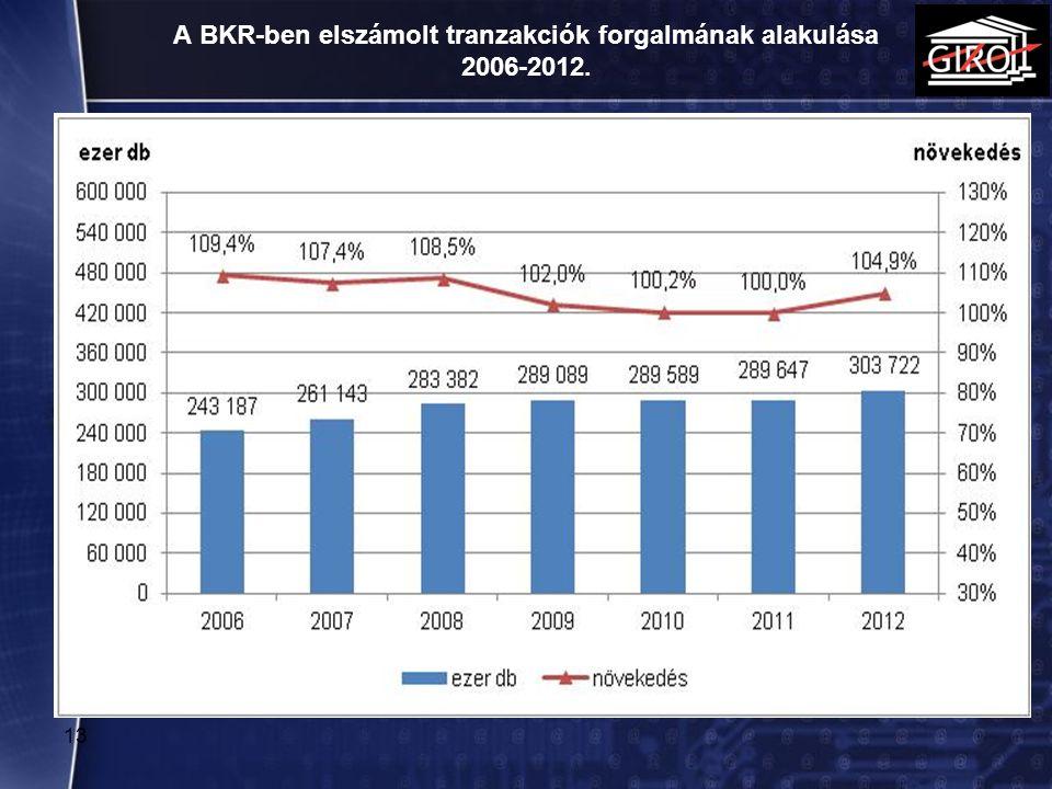 A BKR-ben elszámolt tranzakciók forgalmának alakulása 2006-2012. 13
