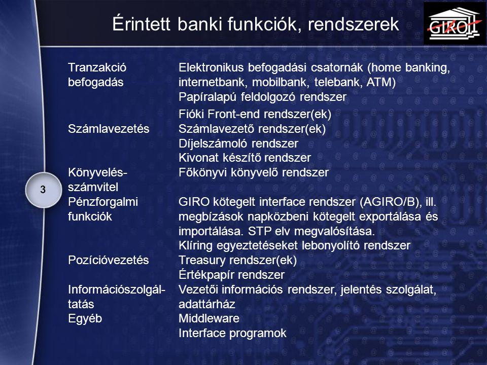 3 Érintett banki funkciók, rendszerek Tranzakció befogadás Elektronikus befogadási csatornák (home banking, internetbank, mobilbank, telebank, ATM) Pa