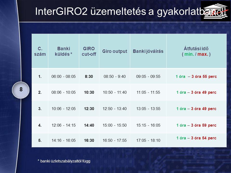 InterGIRO2 üzemeltetés a gyakorlatban 8 C. szám Banki küldés * GIRO cut-off Giro outputBanki jóváírás Átfutási idő ( min. / max. ) 1.06:00 - 08:058:30