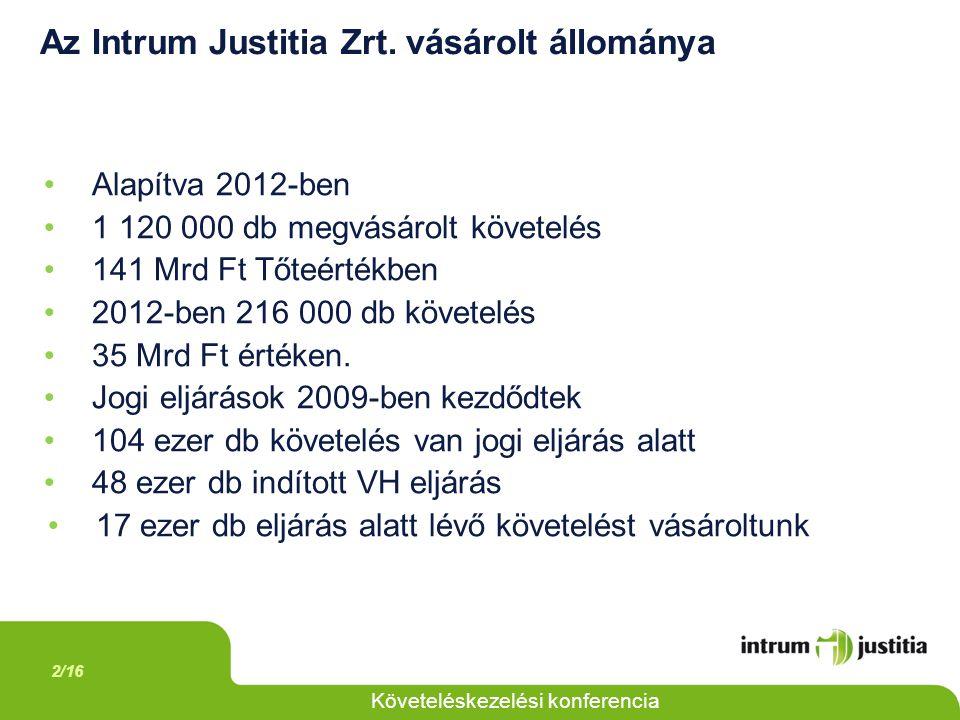 2/16 Követeléskezelési konferencia Az Intrum Justitia Zrt. vásárolt állománya Alapítva 2012-ben 1 120 000 db megvásárolt követelés 141 Mrd Ft Tőteérté