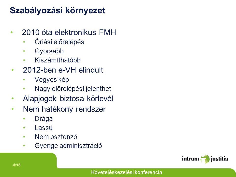 4/16 Követeléskezelési konferencia Szabályozási környezet 2010 óta elektronikus FMH Óriási előrelépés Gyorsabb Kiszámíthatóbb 2012-ben e-VH elindult Vegyes kép Nagy előrelépést jelenthet Alapjogok biztosa körlevél Nem hatékony rendszer Drága Lassú Nem ösztönző Gyenge adminisztráció