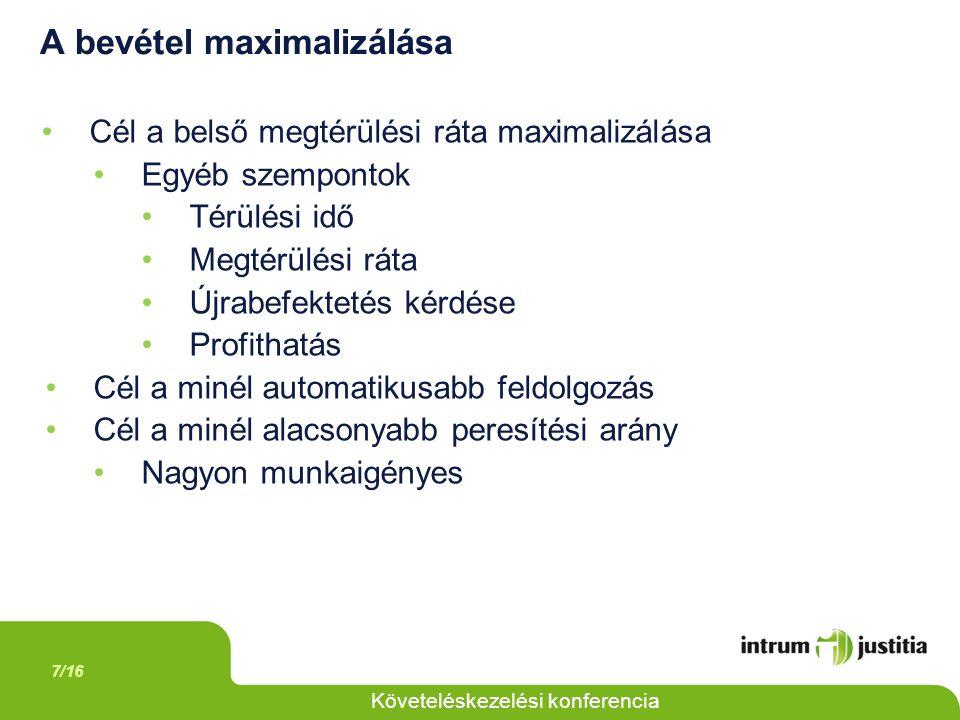 7/16 Követeléskezelési konferencia A bevétel maximalizálása Cél a belső megtérülési ráta maximalizálása Egyéb szempontok Térülési idő Megtérülési ráta