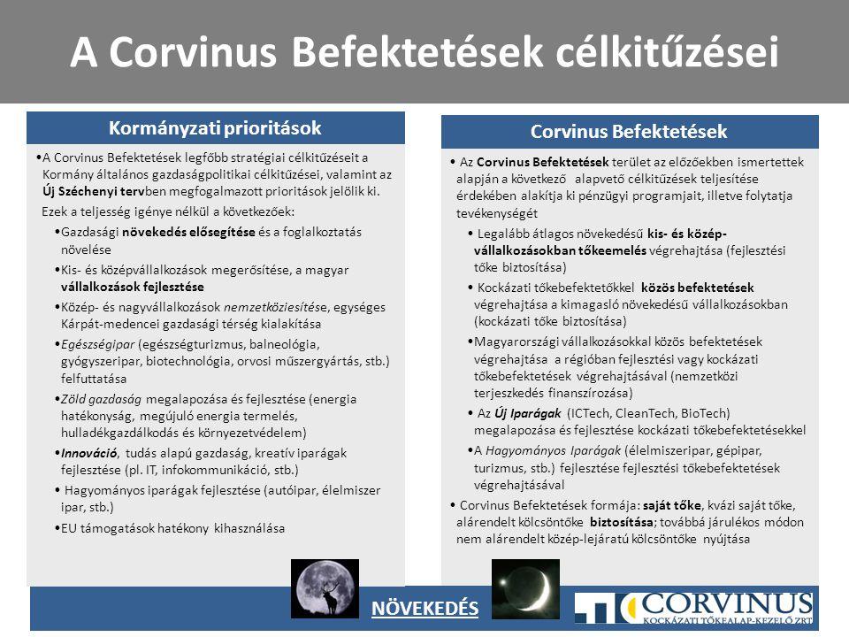NÖVEKEDÉS A Corvinus Befektetések célkitűzései A Corvinus Befektetések legfőbb stratégiai célkitűzéseit a Kormány általános gazdaságpolitikai célkitűz