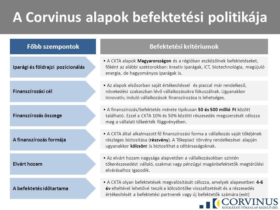 A Corvinus alapok befektetési politikája Főbb szempontok Iparági és földrajzi pozícionálás Finanszírozási cél Finanszírozás összege A finanszírozás fo