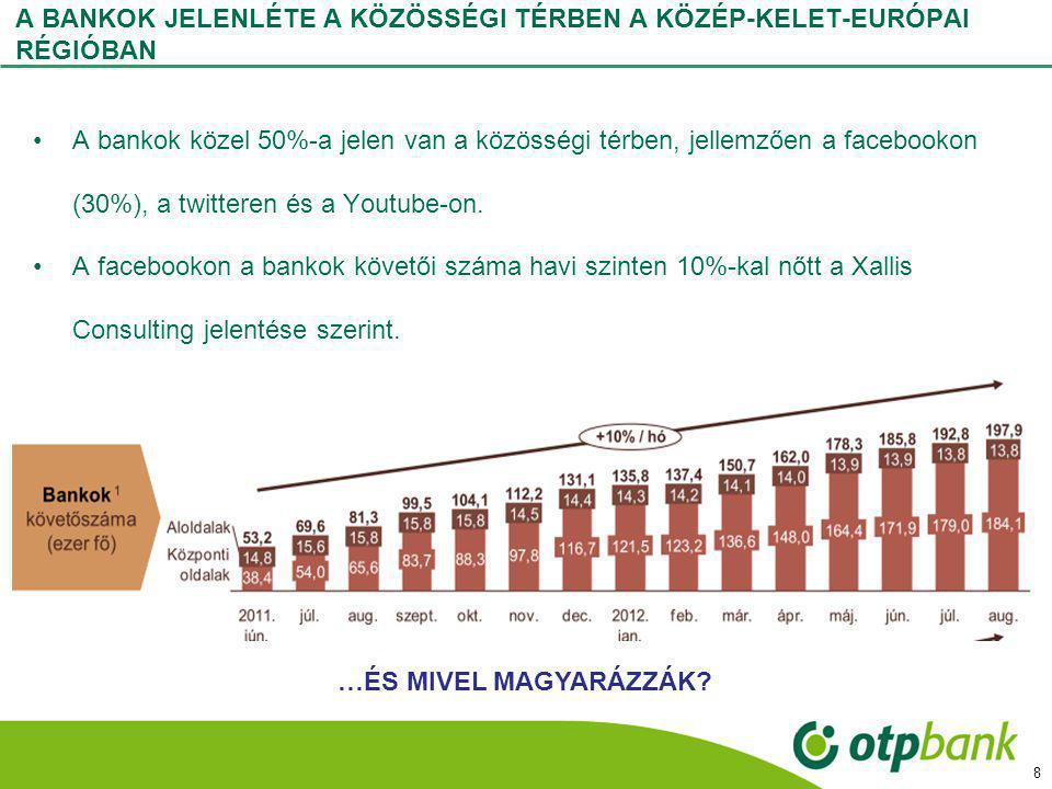 """9 A FACEBOOK FELHASZNÁLÓK MAGYARORSZÁGON Facebook felhasználók kor és nem szerinti eloszlása Magyarországon: OTP Bank Facebook oldal követőinek kor és nem szerinti eloszlása 4.358.280 aktív Facebook felhasználó Magyarországon A 26-35 majd ezt követően a 19-25 éves korosztály aránya a legmagasabb, növekvő tendenciát mutat az """"idősebb korosztályok jelenléte Az OTP Bank FB oldalának követőbázisában a 18-24 éves korosztály részaránya a legmagasabb, ezt követi a 25- 34 éves korosztály"""