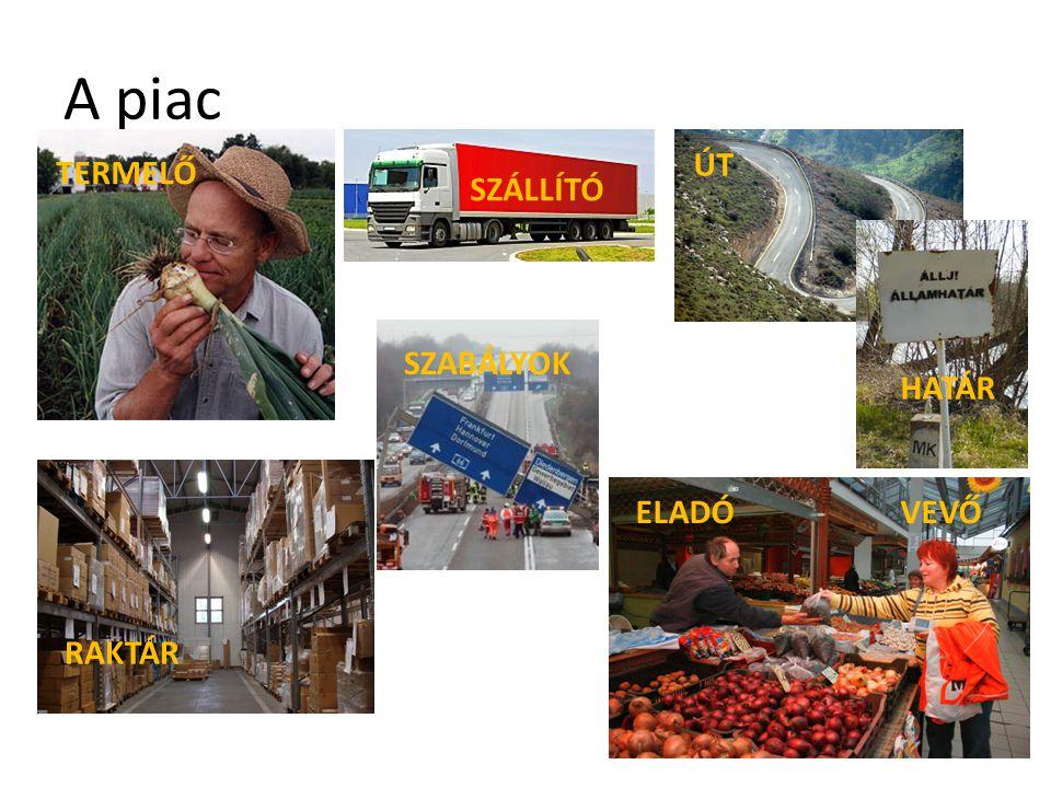 A piac TERMELŐ SZÁLLÍTÓ RAKTÁR SZABÁLYOK ELADÓVEVŐÚT HATÁR