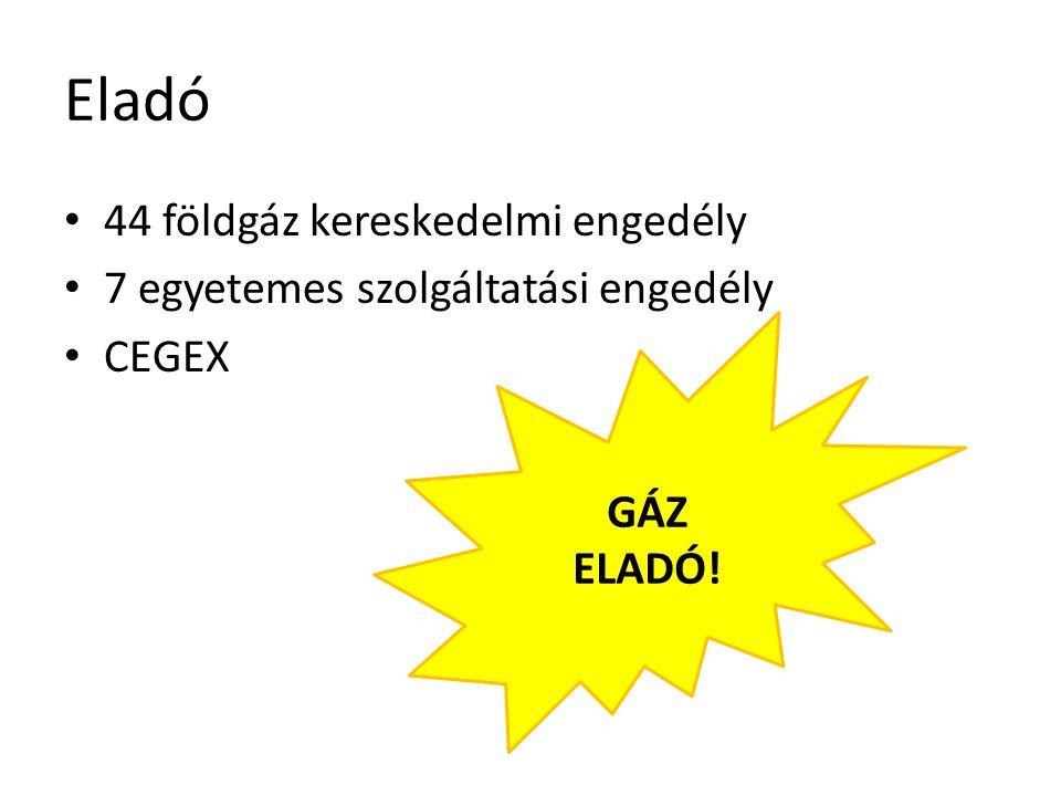 Eladó 44 földgáz kereskedelmi engedély 7 egyetemes szolgáltatási engedély CEGEX GÁZ ELADÓ!