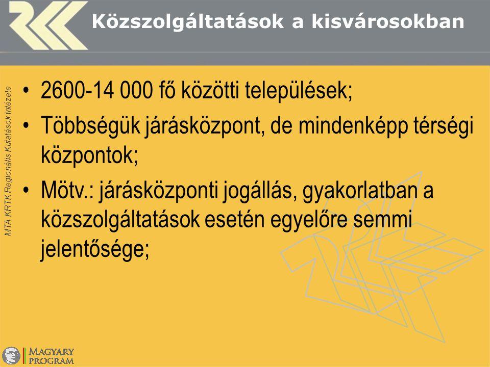 MTA KRTK Regionális Kutatások Intézete Kisvárosok térségi közszolgáltatási feladatainak ellátása Térségi szerepkör: normatív szabályozás vs.