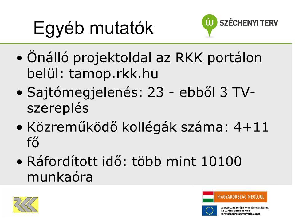 Egyéb mutatók Önálló projektoldal az RKK portálon belül: tamop.rkk.hu Sajtómegjelenés: 23 - ebből 3 TV- szereplés Közreműködő kollégák száma: 4+11 fő