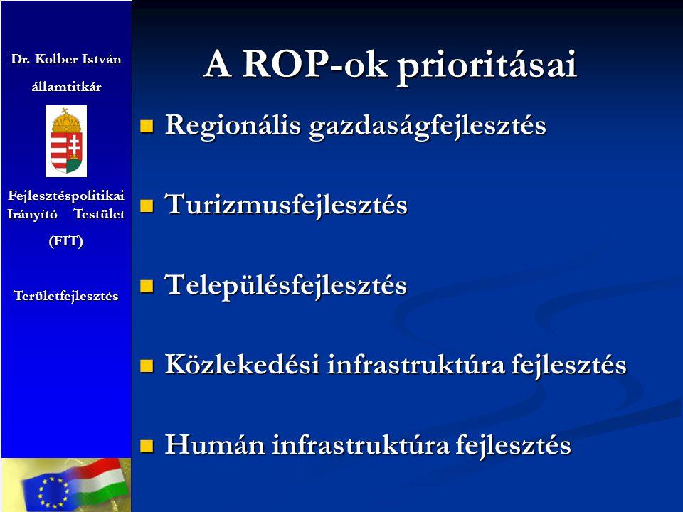 A ROP-ok prioritásai Regionális gazdaságfejlesztés Regionális gazdaságfejlesztés Turizmusfejlesztés Turizmusfejlesztés Településfejlesztés Településfejlesztés Közlekedési infrastruktúra fejlesztés Közlekedési infrastruktúra fejlesztés Humán infrastruktúra fejlesztés Humán infrastruktúra fejlesztés Dr.