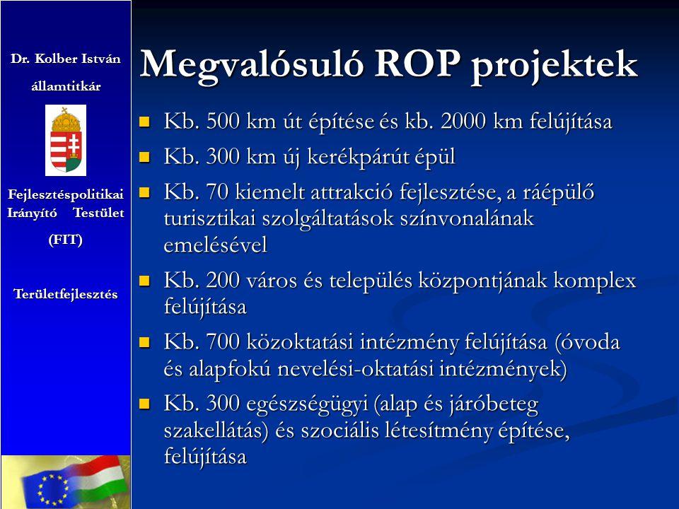 Megvalósuló ROP projektek Kb. 500 km út építése és kb.