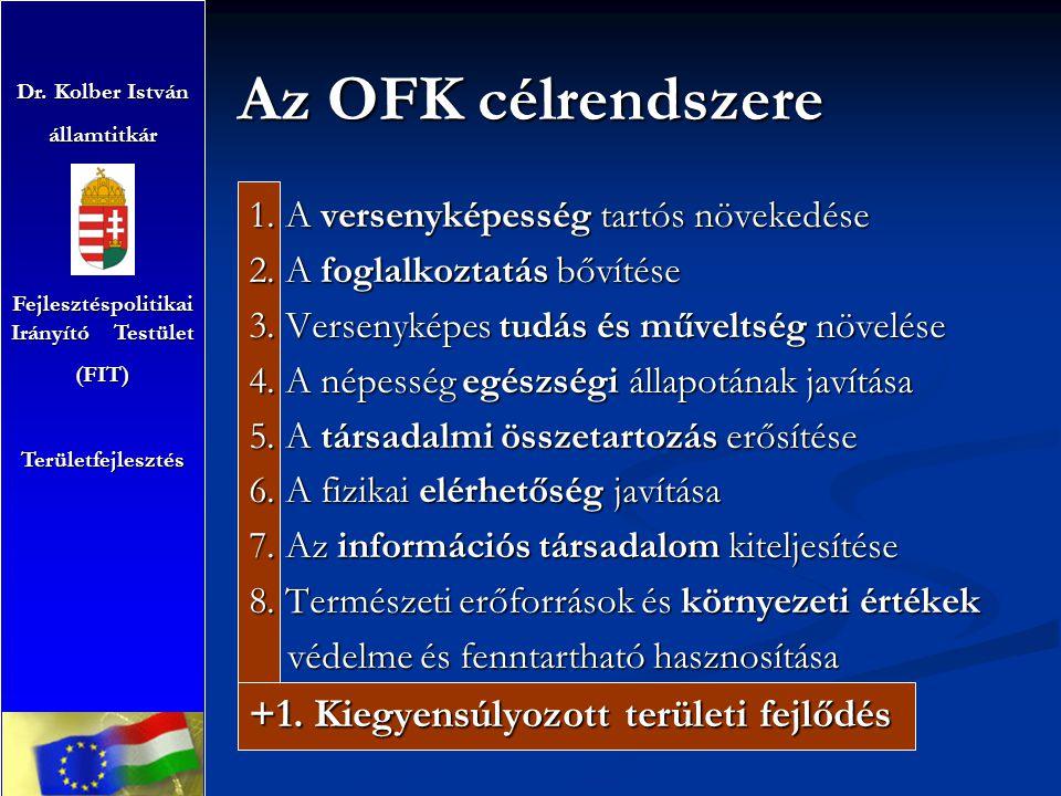 Az OFK célrendszere 1. A versenyképesség tartós növekedése 2. A foglalkoztatás bővítése 3. Versenyképes tudás és műveltség növelése 4. A népesség egés