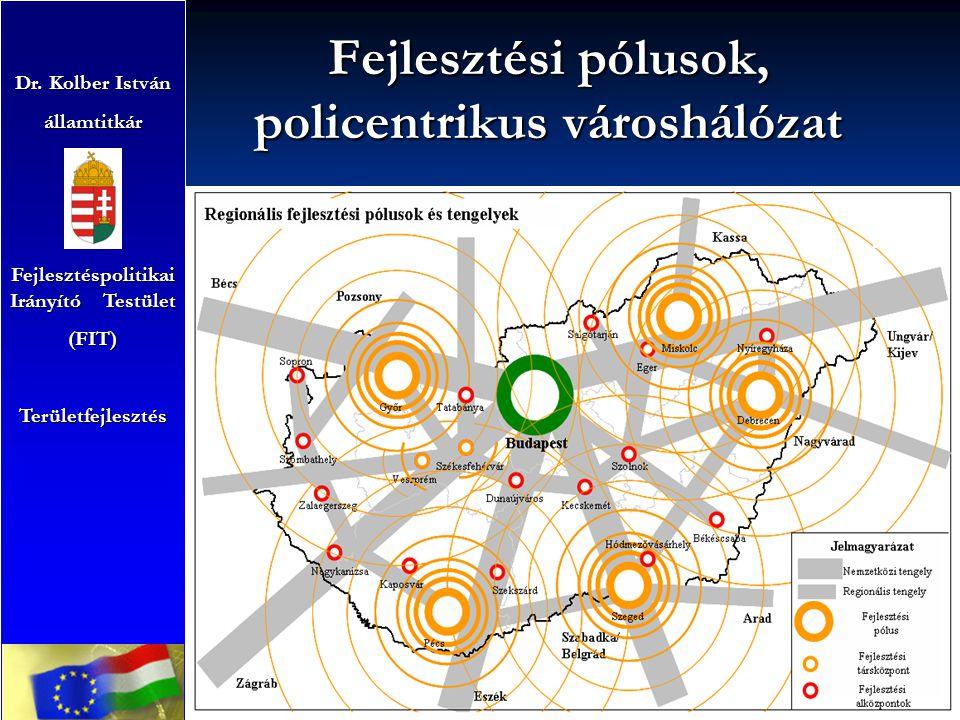 Fejlesztési pólusok, policentrikus városhálózat Dr. Kolber István államtitkár Fejlesztéspolitikai Irányító Testület (FIT)Területfejlesztés
