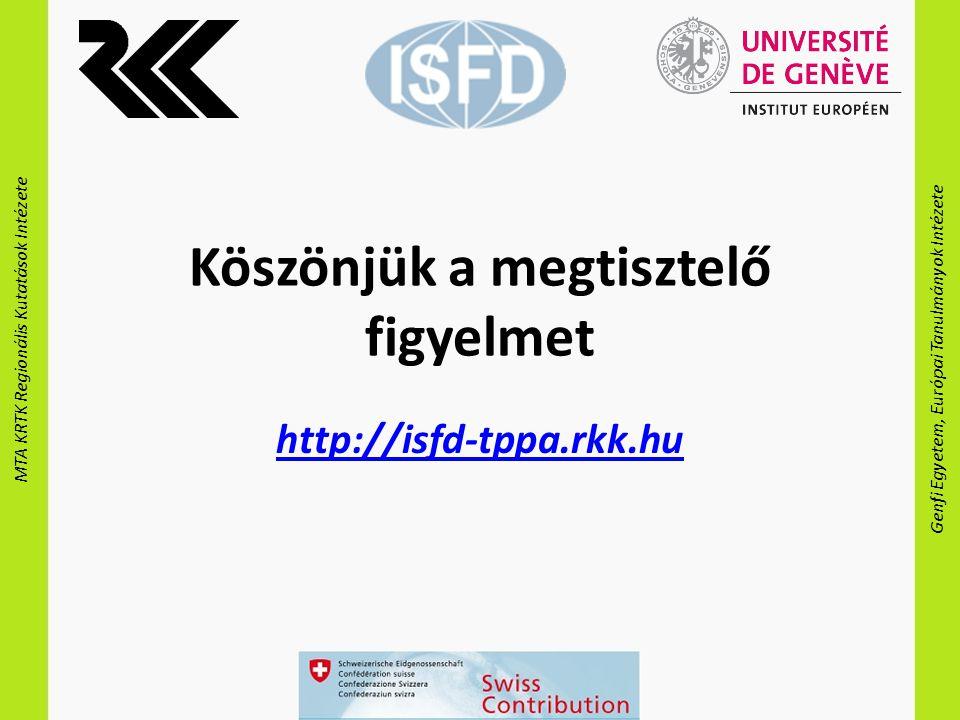 MTA KRTK Regionális Kutatások Intézete Genfi Egyetem, Európai Tanulmányok Intézete Köszönjük a megtisztelő figyelmet http://isfd-tppa.rkk.hu