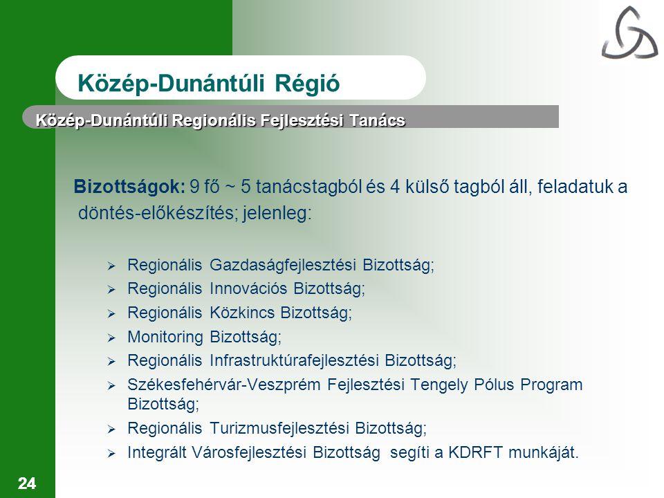 24 Közép-Dunántúli Regionális Fejlesztési Tanács Bizottságok: 9 fő ~ 5 tanácstagból és 4 külső tagból áll, feladatuk a döntés-előkészítés; jelenleg:  Regionális Gazdaságfejlesztési Bizottság;  Regionális Innovációs Bizottság;  Regionális Közkincs Bizottság;  Monitoring Bizottság;  Regionális Infrastruktúrafejlesztési Bizottság;  Székesfehérvár-Veszprém Fejlesztési Tengely Pólus Program Bizottság;  Regionális Turizmusfejlesztési Bizottság;  Integrált Városfejlesztési Bizottság segíti a KDRFT munkáját.