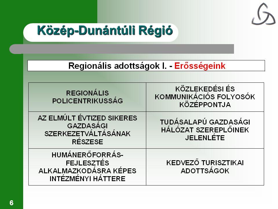 7 Central Transdanubian Region
