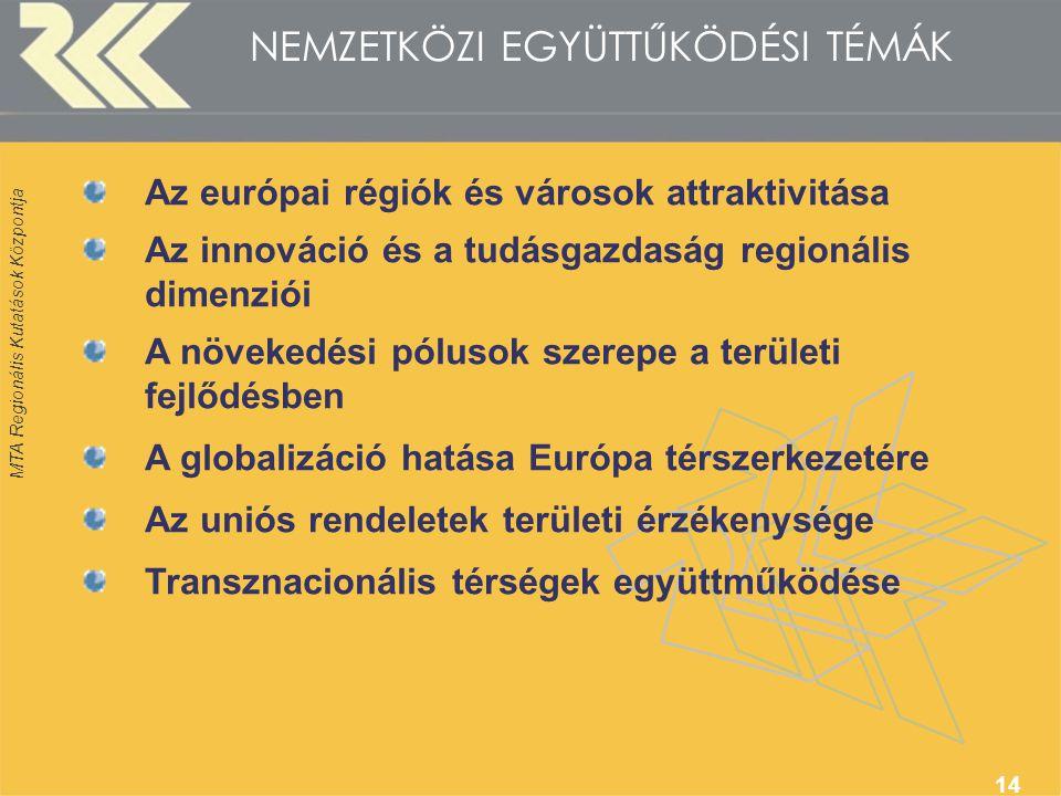 MTA Regionális Kutatások Központja 14 NEMZETKÖZI EGYÜTTŰKÖDÉSI TÉMÁK Az európai régiók és városok attraktivitása Az innováció és a tudásgazdaság regionális dimenziói A növekedési pólusok szerepe a területi fejlődésben A globalizáció hatása Európa térszerkezetére Az uniós rendeletek területi érzékenysége Transznacionális térségek együttműködése