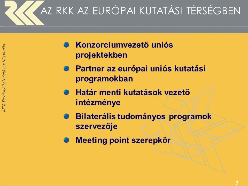 MTA Regionális Kutatások Központja 7 AZ RKK AZ EURÓPAI KUTATÁSI TÉRSÉGBEN Konzorciumvezető uniós projektekben Partner az európai uniós kutatási programokban Határ menti kutatások vezető intézménye Bilaterális tudományos programok szervezője Meeting point szerepkör