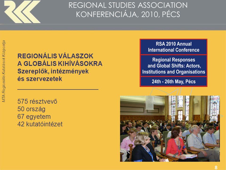 MTA Regionális Kutatások Központja 8 REGIONAL STUDIES ASSOCIATION KONFERENCIÁJA, 2010, PÉCS REGIONÁLIS VÁLASZOK A GLOBÁLIS KIHÍVÁSOKRA Szereplők, intézmények és szervezetek _______________________ 575 résztvevő 50 ország 67 egyetem 42 kutatóintézet