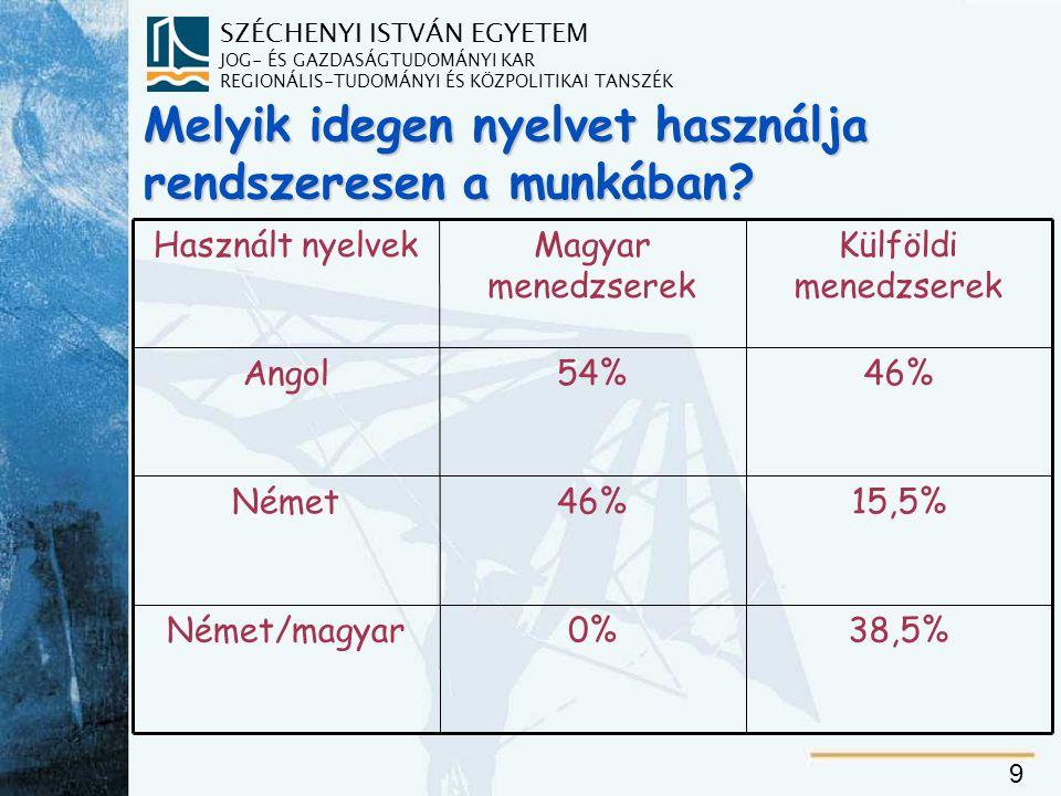 SZÉCHENYI ISTVÁN EGYETEM JOG- ÉS GAZDASÁGTUDOMÁNYI KAR REGIONÁLIS-TUDOMÁNYI ÉS KÖZPOLITIKAI TANSZÉK 10 Felkészültség az interkulturális kommunikációra magyarok: nagyobb számban külföldi továbbképzésen, tapasztalatcserén, kiküldetésben, kisebb a tartós külföldi munkavállalás és az interkulturális tréningen való részvétel a körükben Volt-e külföldi tapasztalatcserén/kiküldetésben.