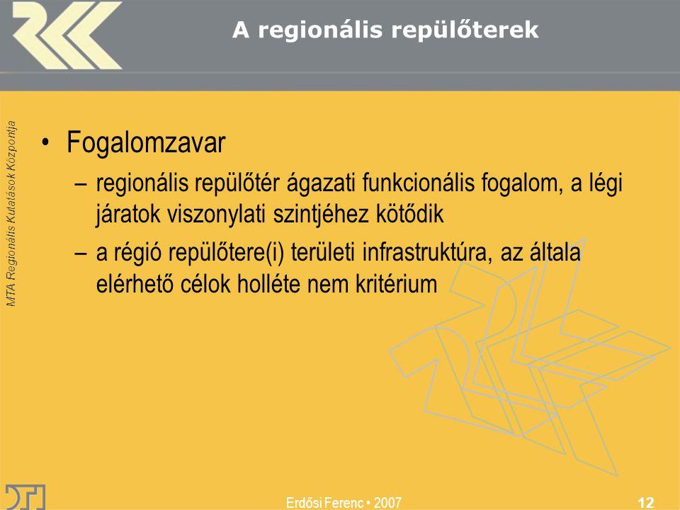 MTA Regionális Kutatások Központja Erdősi Ferenc 2007 12 A regionális repülőterek Fogalomzavar –regionális repülőtér ágazati funkcionális fogalom, a légi járatok viszonylati szintjéhez kötődik –a régió repülőtere(i) területi infrastruktúra, az általa elérhető célok holléte nem kritérium