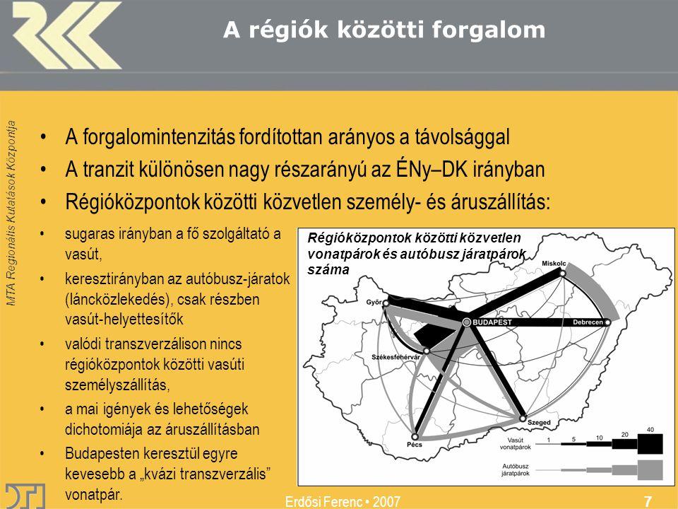 """MTA Regionális Kutatások Központja Erdősi Ferenc 2007 7 A régiók közötti forgalom A forgalomintenzitás fordítottan arányos a távolsággal A tranzit különösen nagy részarányú az ÉNy–DK irányban Régióközpontok közötti közvetlen személy- és áruszállítás: sugaras irányban a fő szolgáltató a vasút, keresztirányban az autóbusz-járatok (láncközlekedés), csak részben vasút-helyettesítők valódi transzverzálison nincs régióközpontok közötti vasúti személyszállítás, a mai igények és lehetőségek dichotomiája az áruszállításban Budapesten keresztül egyre kevesebb a """"kvázi transzverzális vonatpár."""