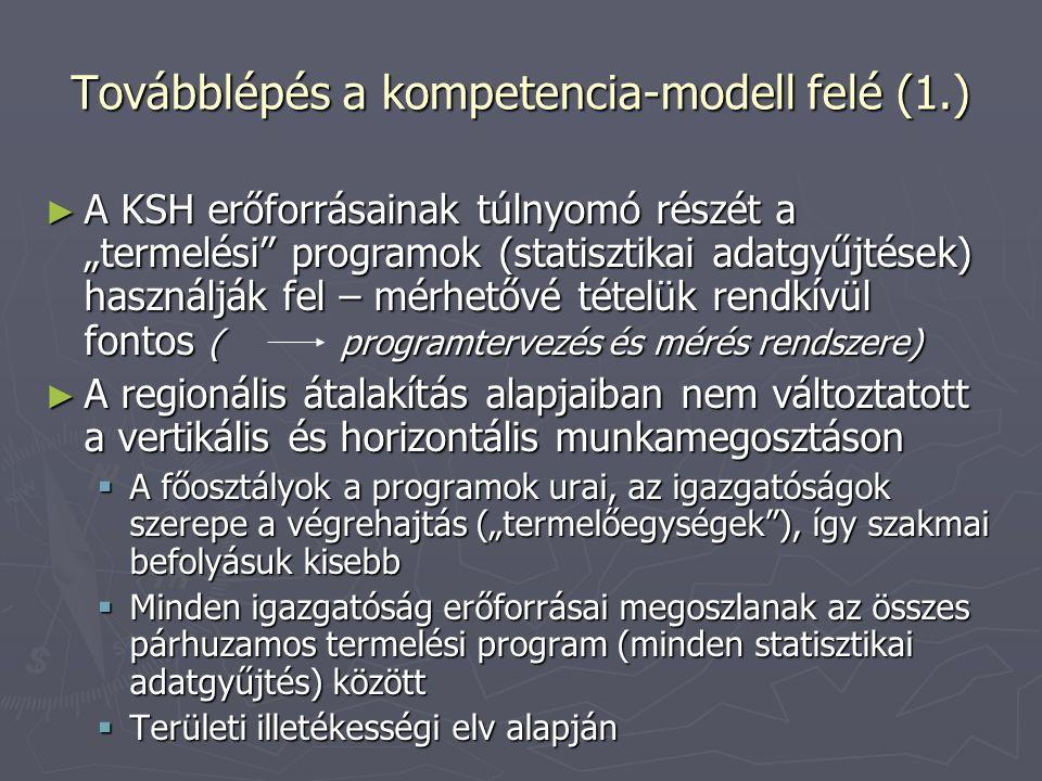 """Továbblépés a kompetencia-modell felé (1.) ► A KSH erőforrásainak túlnyomó részét a """"termelési programok (statisztikai adatgyűjtések) használják fel – mérhetővé tételük rendkívül fontos ( programtervezés és mérés rendszere) ► A regionális átalakítás alapjaiban nem változtatott a vertikális és horizontális munkamegosztáson  A főosztályok a programok urai, az igazgatóságok szerepe a végrehajtás (""""termelőegységek ), így szakmai befolyásuk kisebb  Minden igazgatóság erőforrásai megoszlanak az összes párhuzamos termelési program (minden statisztikai adatgyűjtés) között  Területi illetékességi elv alapján"""