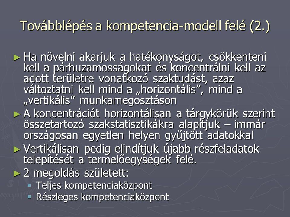 """Továbblépés a kompetencia-modell felé (2.) ► Ha növelni akarjuk a hatékonyságot, csökkenteni kell a párhuzamosságokat és koncentrálni kell az adott területre vonatkozó szaktudást, azaz változtatni kell mind a """"horizontális , mind a """"vertikális munkamegosztáson ► A koncentrációt horizontálisan a tárgykörük szerint összetartozó szakstatisztikákra alapítjuk – immár országosan egyetlen helyen gyűjtött adatokkal ► Vertikálisan pedig elindítjuk újabb részfeladatok telepítését a termelőegységek felé."""