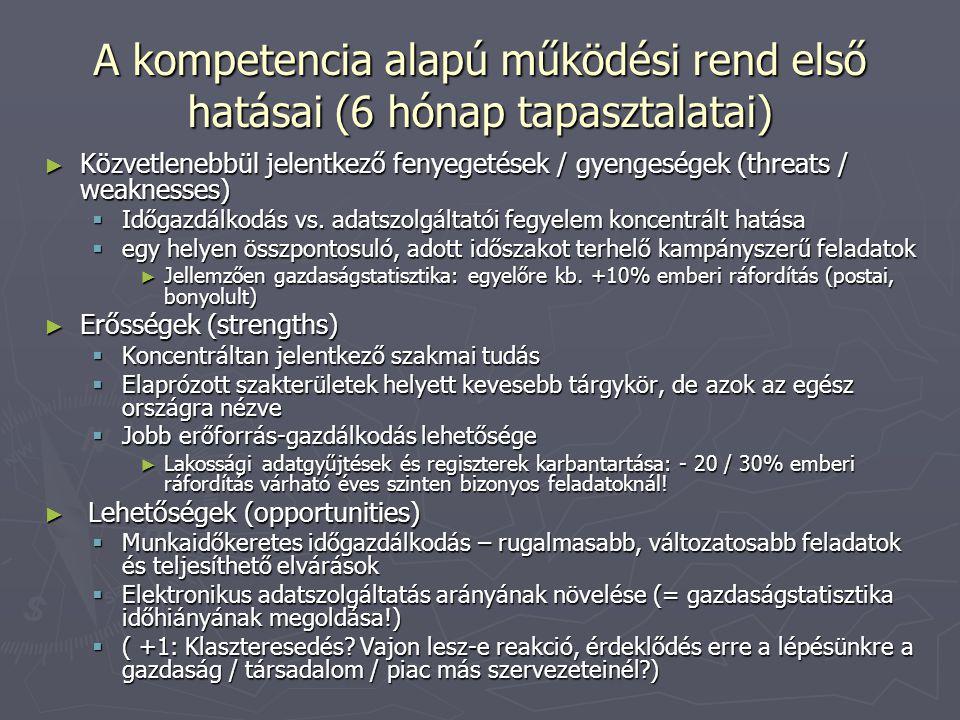 A kompetencia alapú működési rend első hatásai (6 hónap tapasztalatai) ► Közvetlenebbül jelentkező fenyegetések / gyengeségek (threats / weaknesses) 