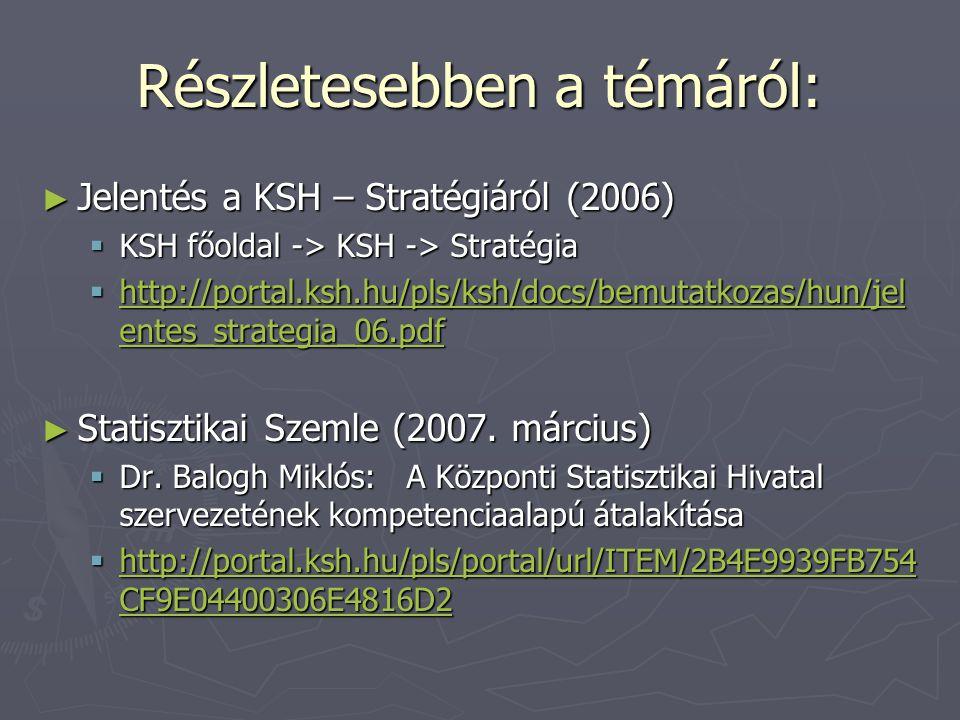 Részletesebben a témáról: ► Jelentés a KSH – Stratégiáról (2006)  KSH főoldal -> KSH -> Stratégia  http://portal.ksh.hu/pls/ksh/docs/bemutatkozas/hun/jel entes_strategia_06.pdf http://portal.ksh.hu/pls/ksh/docs/bemutatkozas/hun/jel entes_strategia_06.pdf http://portal.ksh.hu/pls/ksh/docs/bemutatkozas/hun/jel entes_strategia_06.pdf ► Statisztikai Szemle (2007.
