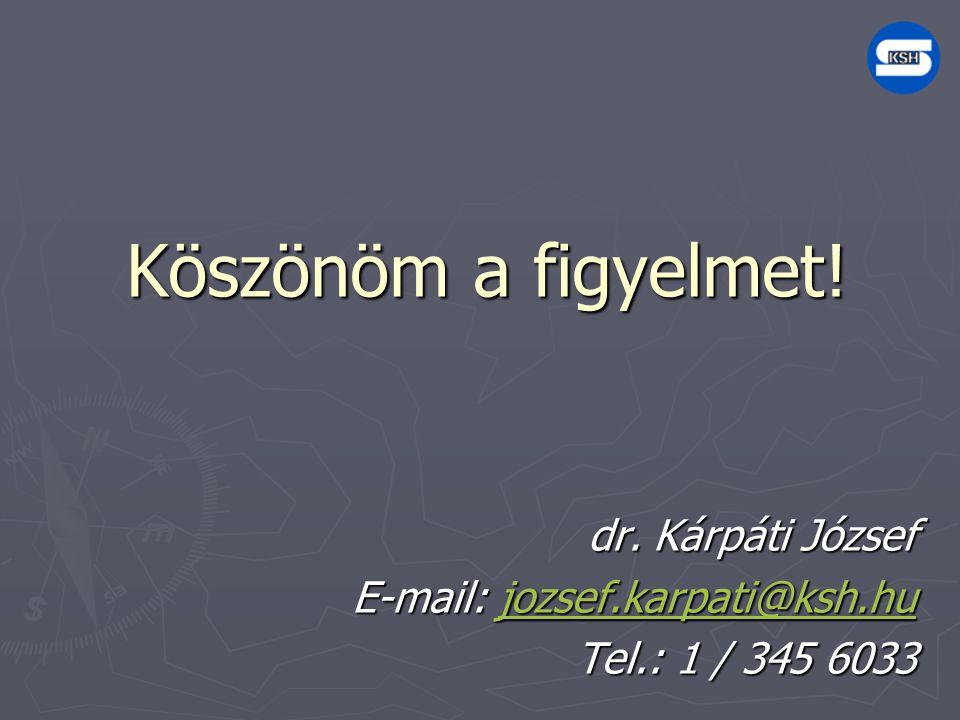 Köszönöm a figyelmet! dr. Kárpáti József E-mail: jozsef.karpati@ksh.hu jozsef.karpati@ksh.hu Tel.: 1 / 345 6033
