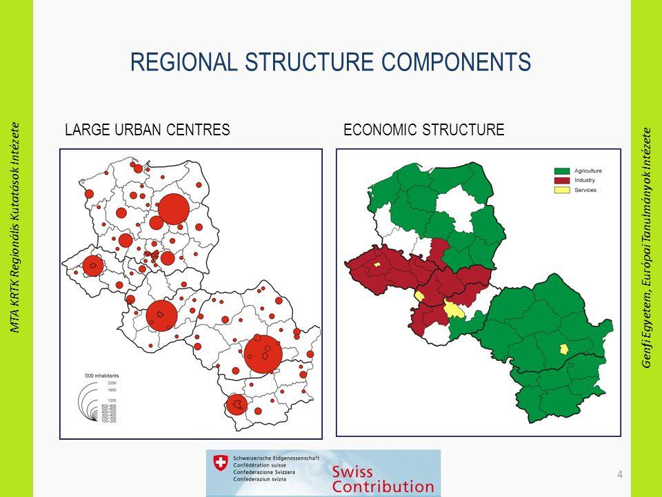 MTA KRTK Regionális Kutatások Intézete Genfi Egyetem, Európai Tanulmányok Intézete 4 REGIONAL STRUCTURE COMPONENTS LARGE URBAN CENTRESECONOMIC STRUCTU