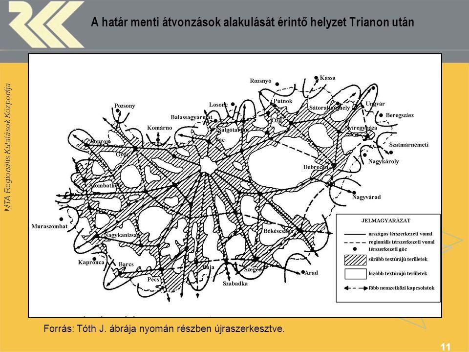 MTA Regionális Kutatások Központja 11 A határ menti átvonzások alakulását érintő helyzet Trianon után Forrás: Tóth J.