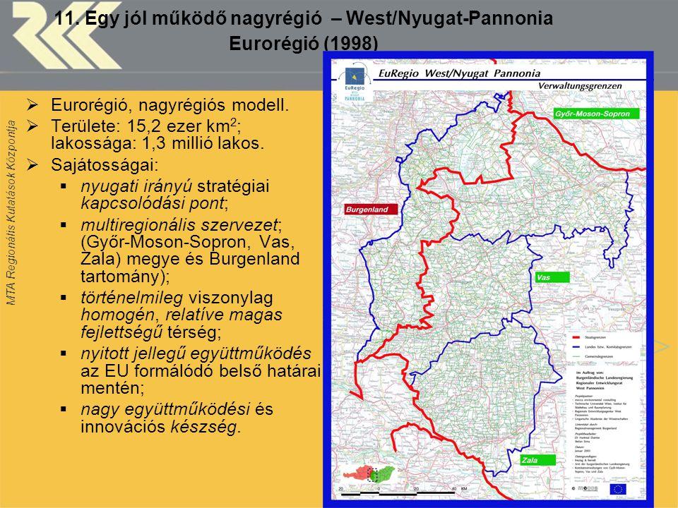 MTA Regionális Kutatások Központja 21 11. Egy jól működő nagyrégió – West/Nyugat-Pannonia Eurorégió (1998)  Eurorégió, nagyrégiós modell.  Területe: